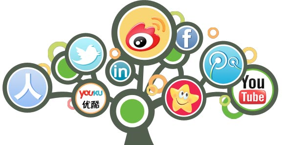 Chinese Social Media Marketing for Business: Infographic