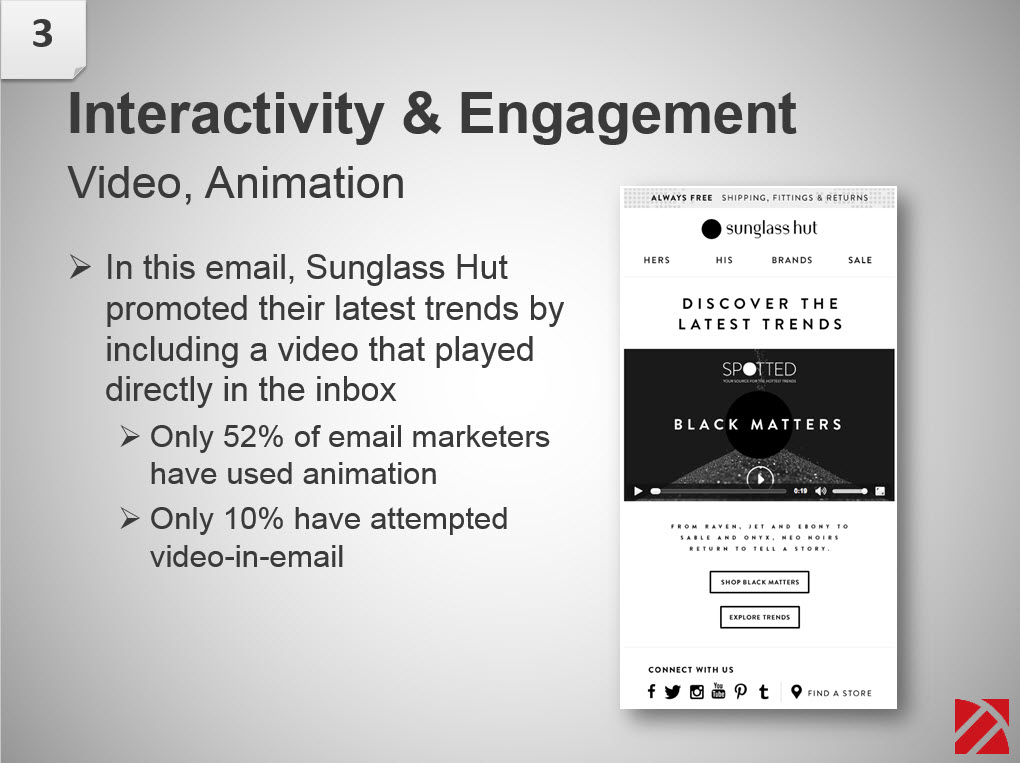 china email marketing interactivity engagement