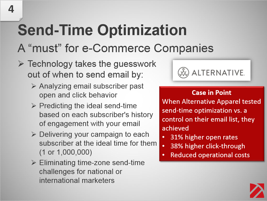 china email marketing-send out time optimization