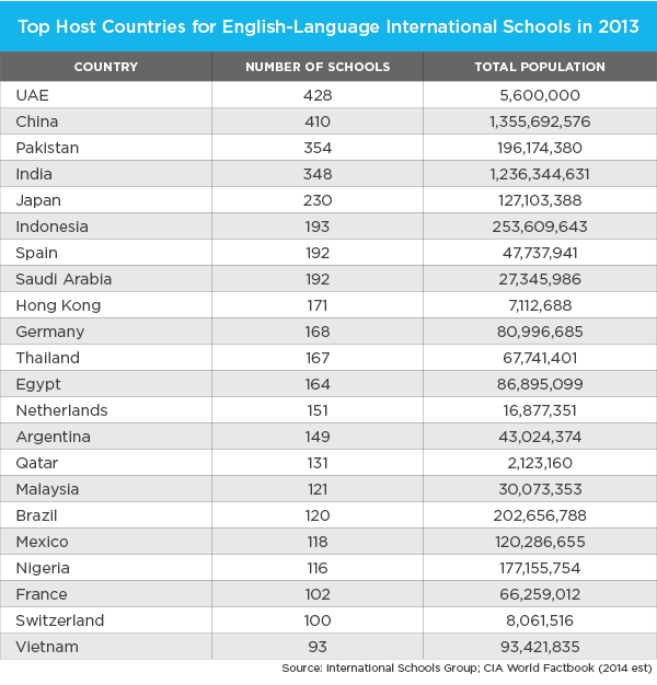 international education in china globally