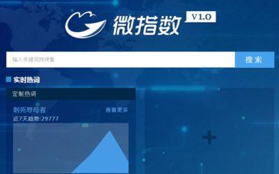 Basics of China Keyword Research: Weibo Index