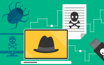 Chinese Programmatic Ads: 6 Most Common Types of Ad Fraud in China